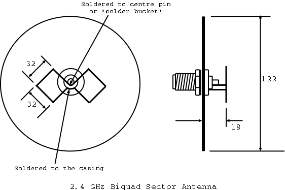 Biquad Sector Antenna 2 4 Ghz